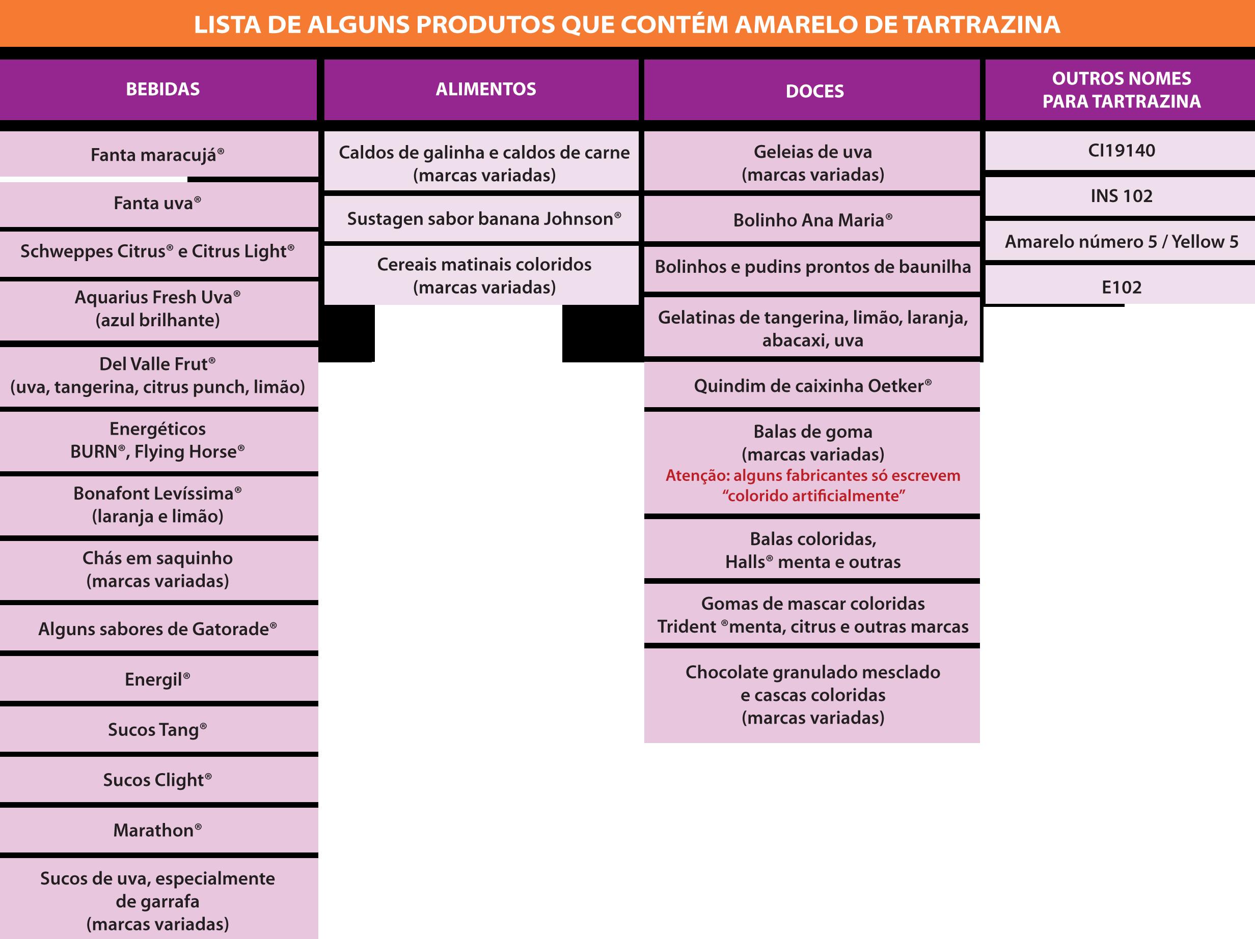 tabela_produtos-com-corantes